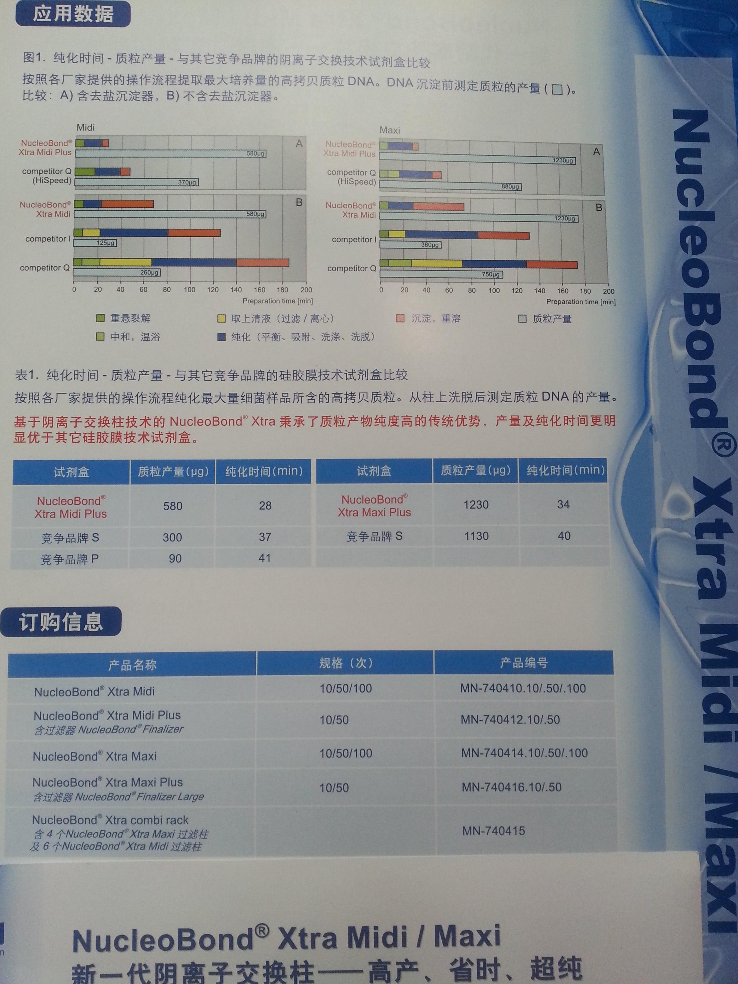 质粒中提试剂盒 NucleoBond® Xtra Midi / Maxi