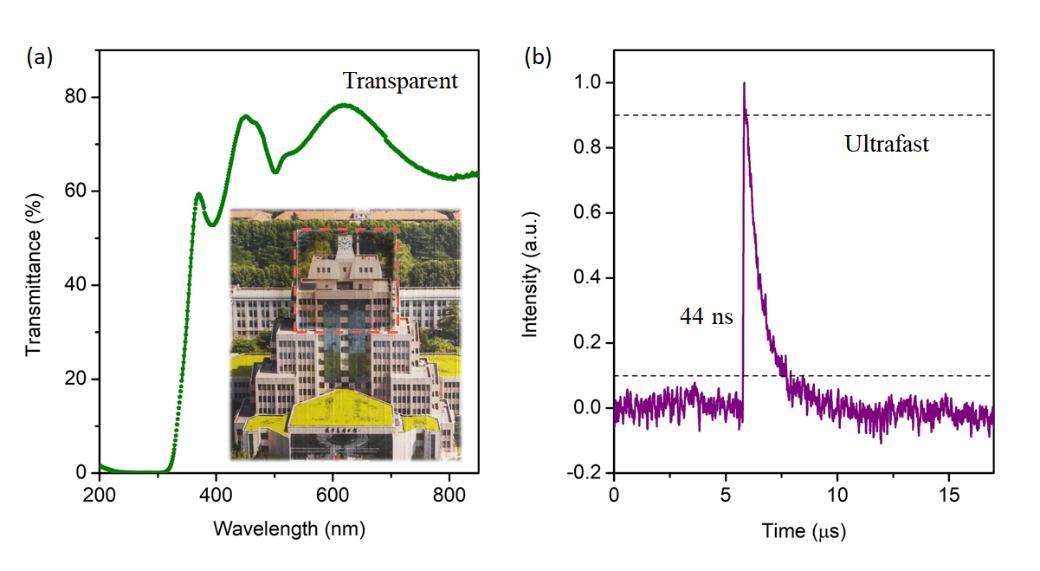 西安交大在透明紫外探测器研究方面取得新进展