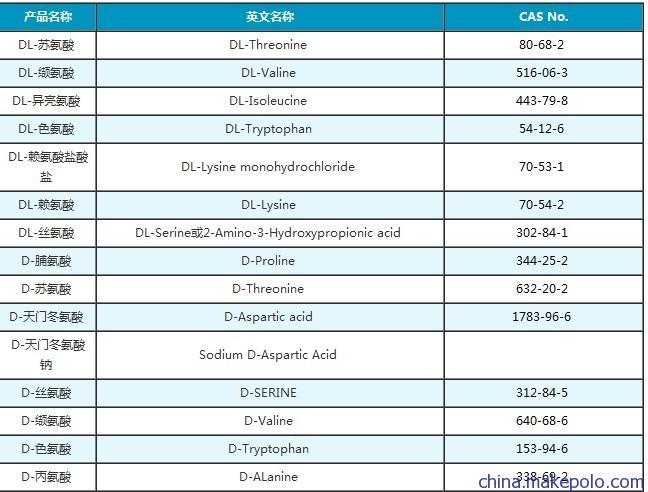 2-{N2-[N6-(4-叠氮基-2,3,5,6-四氟甲酰基-6-氨基己酰基)-N6-(6-生物素酰胺基己酰基)-L-赖氨酰]}氨乙基硫代甲磺酸酯