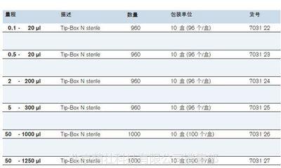 进口人β-HCG Elisa价格检测试剂盒