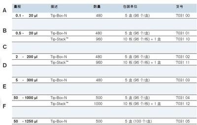 生物素化兔抗人IgG(H+L) 0.5ml/0.1ml
