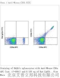 Anti-LGALS9B抗体
