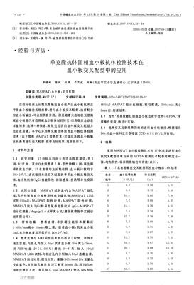 Mouse anti-Human CD47 mAb,PE