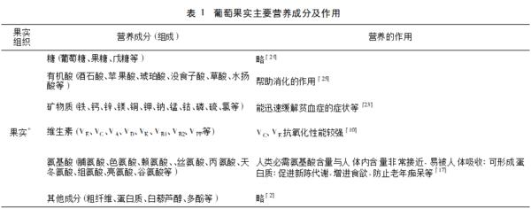 bALD-PEG-SVA,丁醛-聚乙二醇-琥珀酰亚胺戊酸酯,Butyraldehyde-PEG-SVA,分子量:3400Da