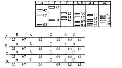 还原型辅酶Ⅱ四钠