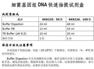 QIAamp DNA Blood Mini Kit