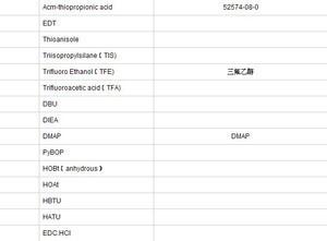 还原型谷胱甘肽;70-18-8l  L-谷胱甘肽(还原型)