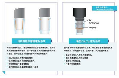 4ml超滤离心管(100KDa)