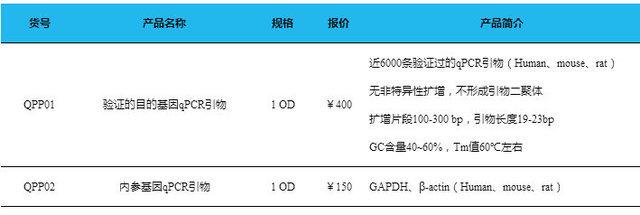 2×Pfu PCR MasterMix (含染料)
