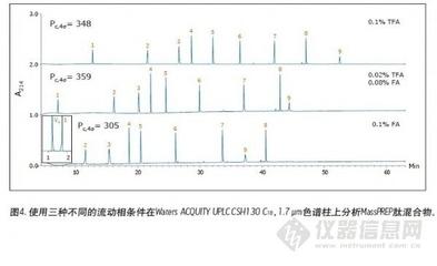 可自行填装的实验室用层析柱COLUMN HR 16/10