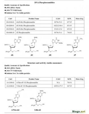 Adenoside 腺苷