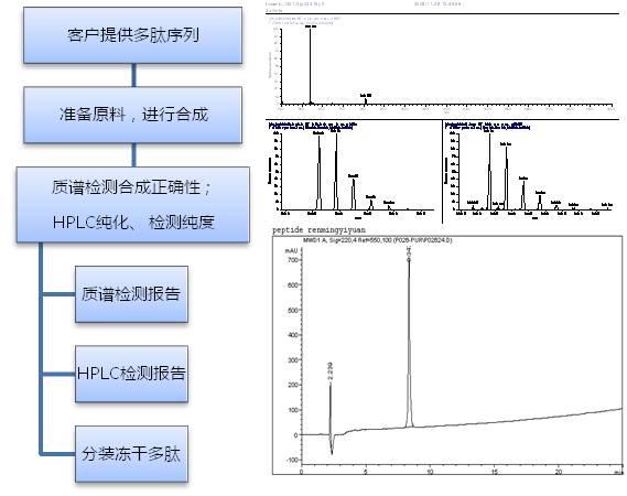 b-Cyclodextrin (1.02127)