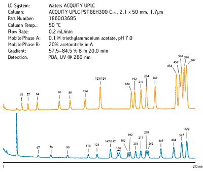 磁珠法微量 DNA 胶回收试剂盒