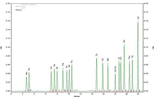L-缬氨酸;L-Valine;72-18-4