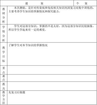 蜱传脑炎病毒IgM免疫诊断试剂盒德国维润赛润