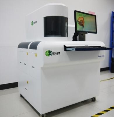 ArcherDX癌症基因融合检测试剂盒Illumina平台