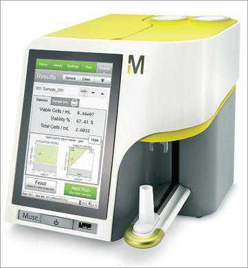 MuseTM 智能触控细胞分析仪
