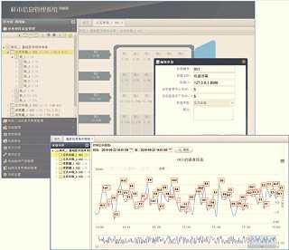 生物样本库软件信息管理系统