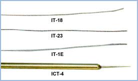 Physitemp RET-2 -直肠探针