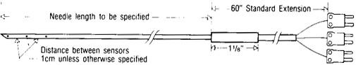 Physitemp MT 针型微探针