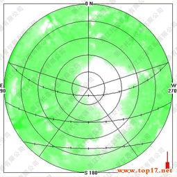 数字植物冠层图像分析仪