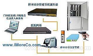标本信息管理系统