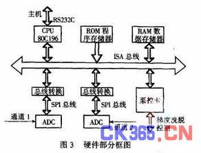 (停产) AKTA™ explorer 快速工艺开拓液相色谱系统