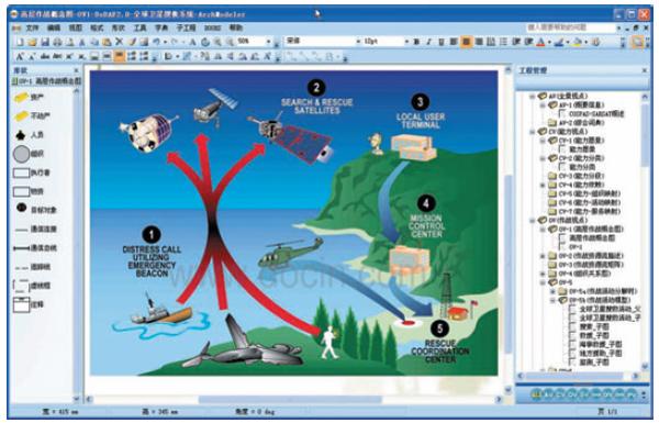 AppAMS 体系结构建模仿真工具