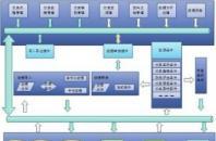 AppSRM 仿真资源管理系统
