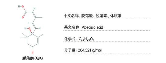 植物样品激素含量检测-脱落酸