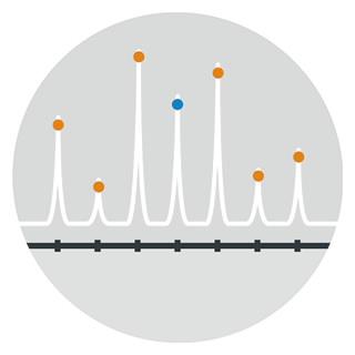 QC Plex FFPE样本评估试剂盒