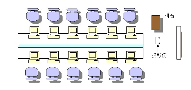 泰盟VBL-100医学机能虚拟实验室系统/医学机能仿真实验室